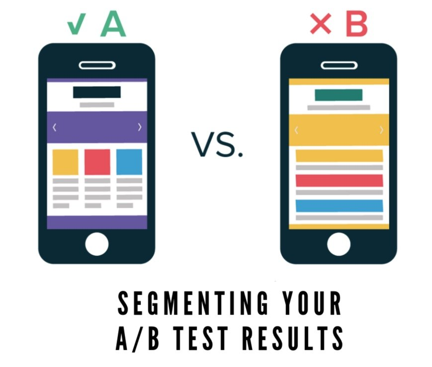 Ab testing for landing pages